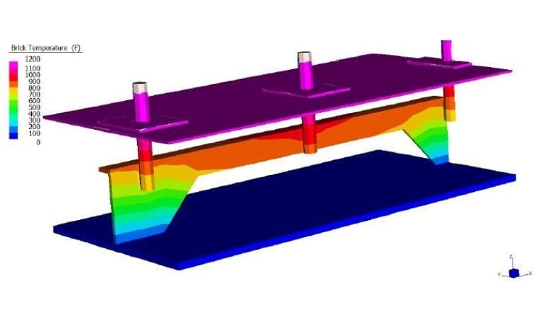 The Importance of FEA in Oil and Gas Applications